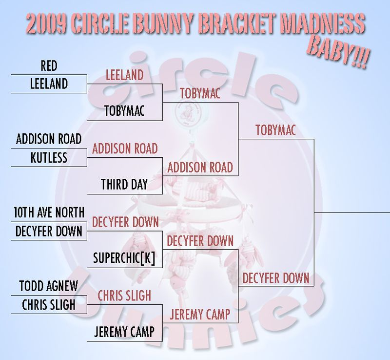 Circle-Bunny-Bracket-Day-8